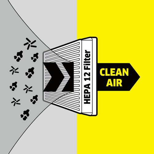 HEPA хигиенен филтър